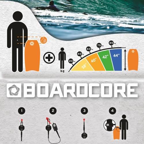 Bodyboard-Größenauswahl-Beratung